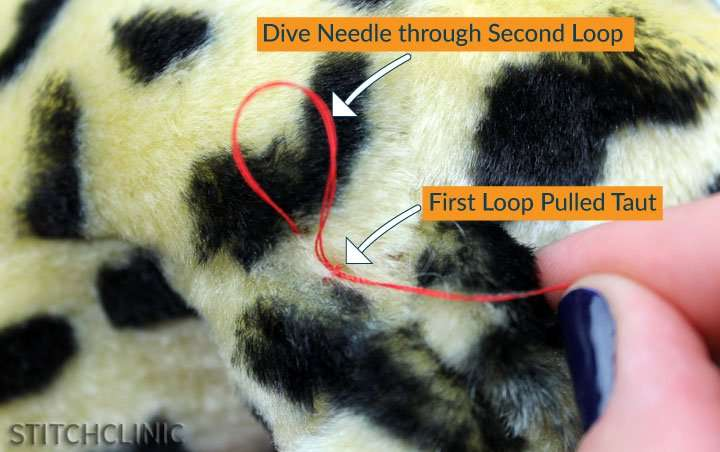 Second loop to dive thread through to secure stitch