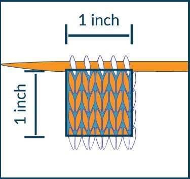 one inch worth of stitches