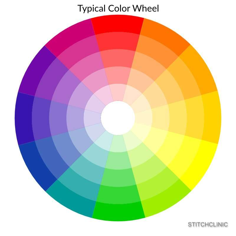Color wheel used in color theory