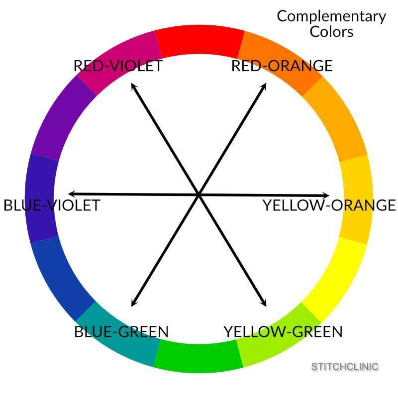 Complementary colors based on tertiary colors, pairs of colors across the color wheel.